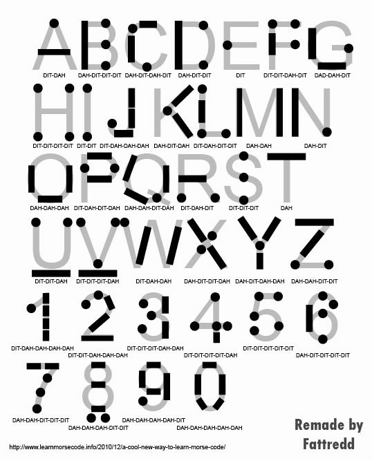 Morse Code Alphabet